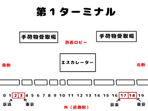 羽田空港第1ターミナル タクシー乗り場