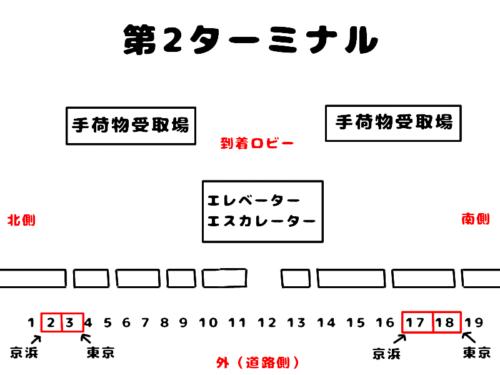 羽田空港第2ターミナル タクシー乗り場