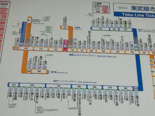 梅島駅路線図